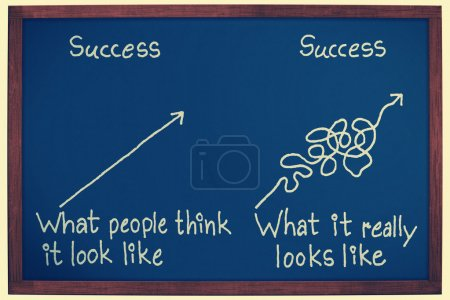 Photo for Success think and reality concept - Royalty Free Image