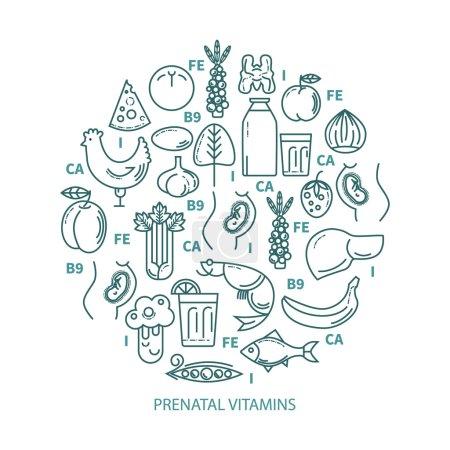 Balanced diet pregnancy