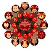 Poster Chinese zodiac wheel with cartoon