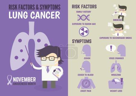 Illustration pour Infographie, dessin animé personnage sur les facteurs de risque de cancer du poumon et symptômes - image libre de droit