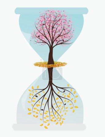 Hourglass,