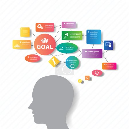 Mind map thinking