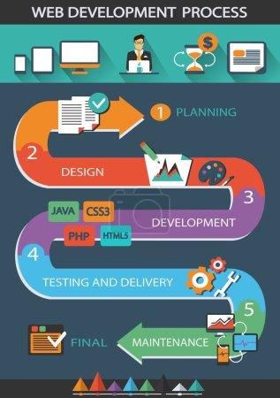 Illustration pour Processus de développement Web avec des icônes de l'entreprise - image libre de droit