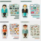 Set of professions Logistics manager administrative assistance