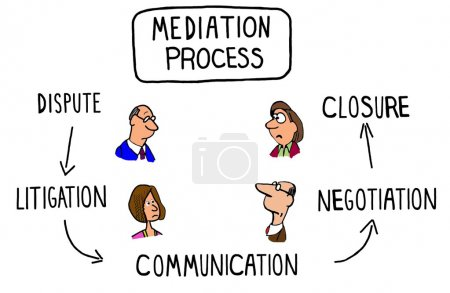 Legal cartoon about the mediation process