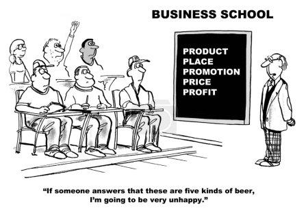 Marketing Five P's