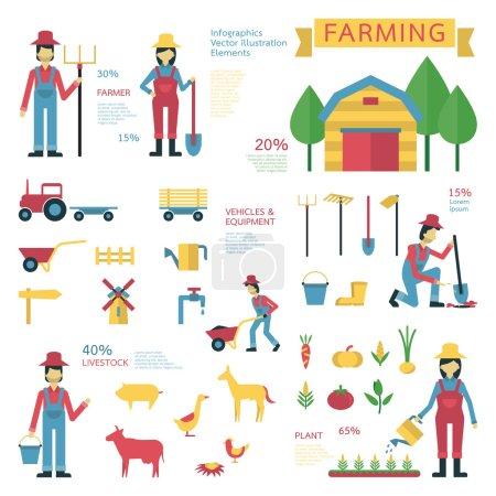Farming elements set