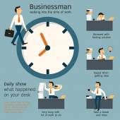 Businessman walking in office and show what daily happening on desk in the workplace around the clock Simple character with flat design