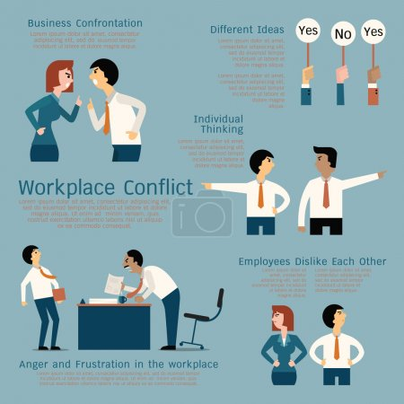 Conflict at workplace