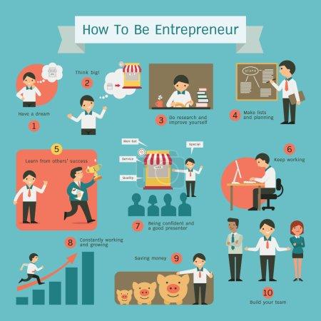 Illustration pour Infographies sur la façon d'être entrepreneur, graphiques et éléments vectoriels. Design plat avec design de caractère . - image libre de droit