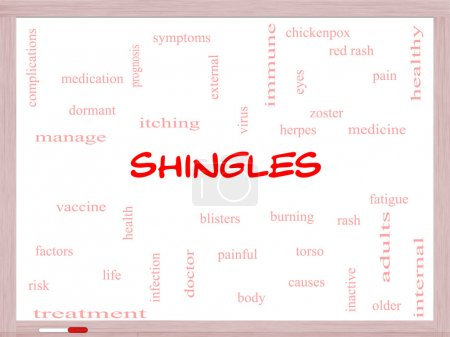 Shingles Word Cloud Concept on a Whiteboard