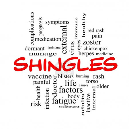 Shingles Word Cloud Concept in red caps