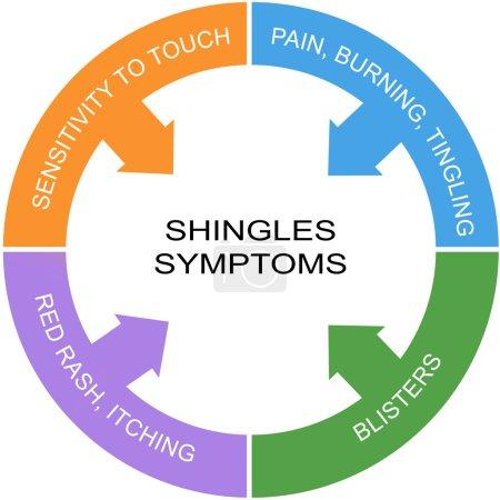 Shingles Symptoms Word Circle Concept