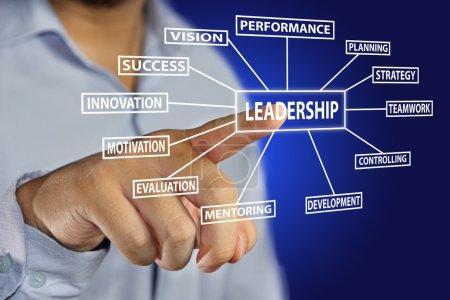 Photo pour Image de concept d'entreprise d'un homme d'affaires pointant l'icône Leadership sur écran virtuel sur fond bleu - image libre de droit
