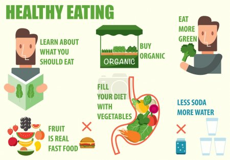Illustration for Healthy Eating infographics - Royalty Free Image