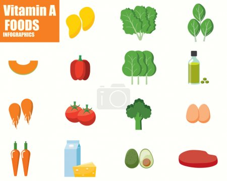 Vitamin A infographics