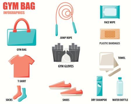 GYM BAG infographics