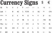 Currency symbols representing money on various countries