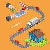 E-Commerce-flach isometrische Vektor-Konzept