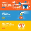 Постер, плакат: Set of flat line design web banners for online medical education medical donations medical center information and facilities