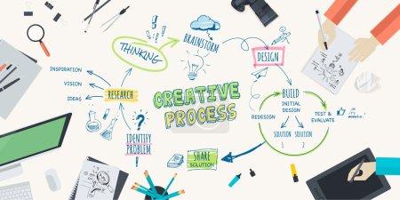 Flat design illustration concept for creative process