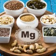 Collection products containing magnesium (buckwhea...