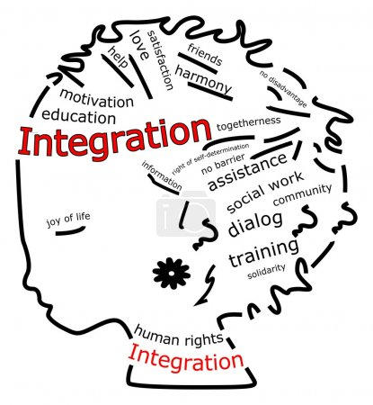Integration Wordcloud - illustration