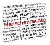 Human Rights Wordcloud - in german
