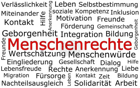 Human Rights Wordcloud - in german