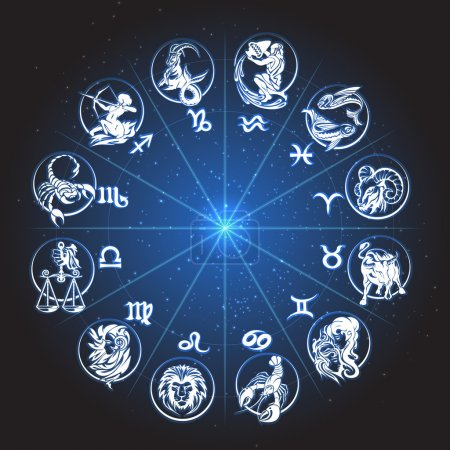 Zodiac Circle Horoscope