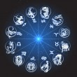 Постер, плакат: Zodiac Circle Horoscope