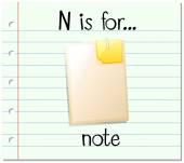 Kartičky písmeno N je pro poznámku