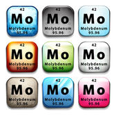 A periodic table showing Molybdenum