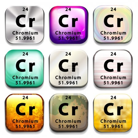 A periodic table button showing Chromium