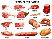 """Постер, картина, фотообои """"Мясо мира"""""""