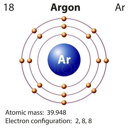 Diagram representation of the element argon
