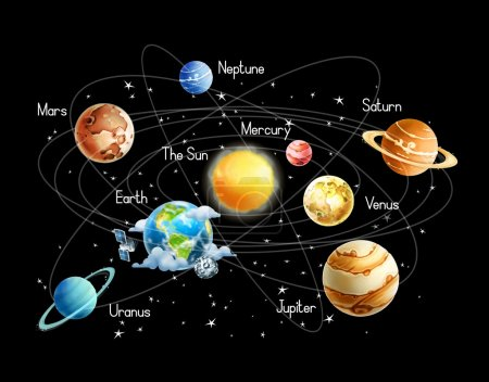 Illustration pour Système solaire, isolé sur fond noir - image libre de droit