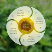 Crcle ecology infographic Nature blur background