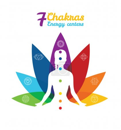 Illustration for Vector illustration of Color chakras with woman - Royalty Free Image