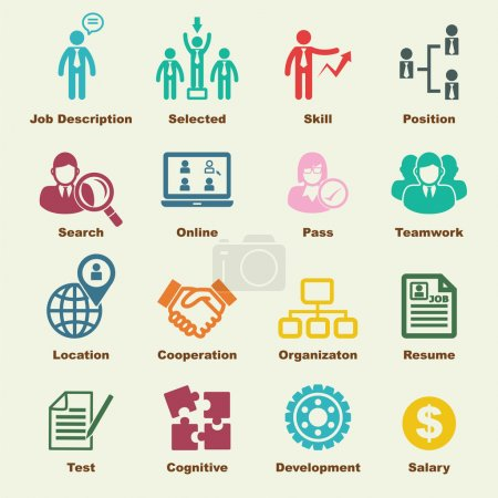 human resources elements