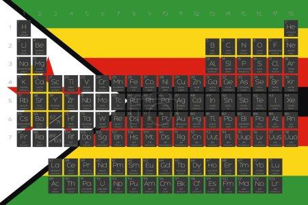 Periodic Table of Elements overlayed on the flag of Zimbabwe
