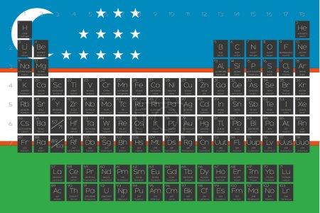 Periodic Table of Elements overlayed on the flag of Uzbekistan