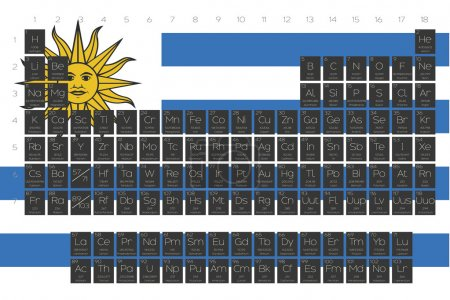 Periodic Table of Elements overlayed on the flag of Uruguay