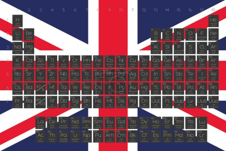 Periodic Table of Elements overlayed on the flag of United Kingd