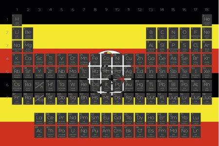 Periodic Table of Elements overlayed on the flag of Uganda