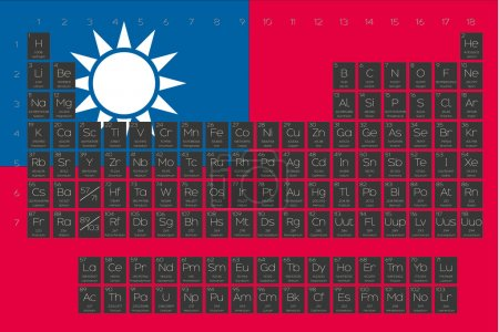 Periodic Table of Elements overlayed on the flag of Taiwan