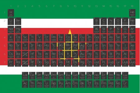 Periodic Table of Elements overlayed on the flag of Suriname