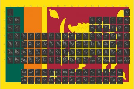 Periodic Table of Elements overlayed on the flag of Sri Lanka