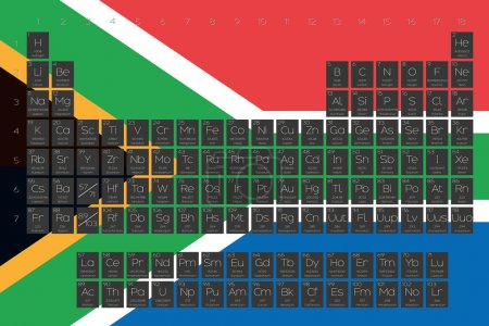 Periodic Table of Elements overlayed on the flag of South Africa