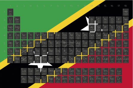 Periodic Table of Elements overlayed on the flag of Saint Kitts
